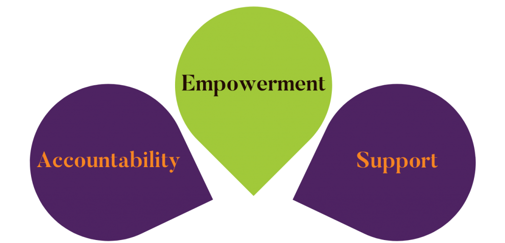 TYC Graphic empowerment accountability support